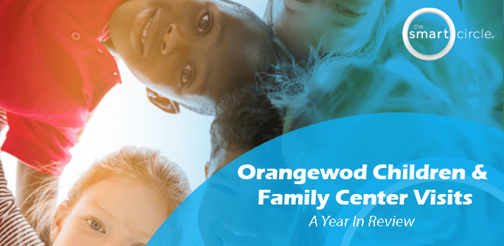 Orangewood Children and Family Center Visits – A Year In Review
